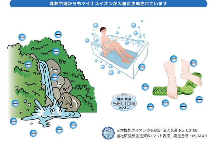 森林や滝からもマイナスイオンが大量に生成されています