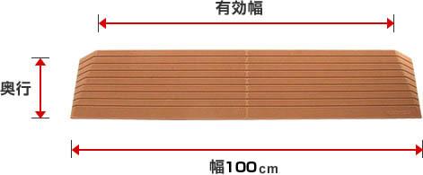DS-100シリーズ
